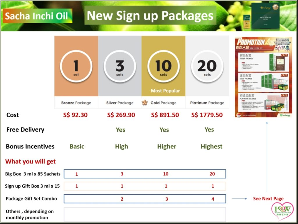 inchway promotion sg