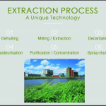 41 Extraction Process using Technologies