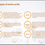 42 Amino Acids in Cellpro